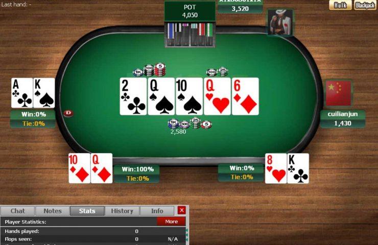 Enjoy the World of Online Poker